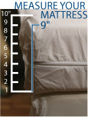 How to measure your mattress for allergy mattress covers