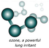 Ozon, a powerful lung irritant