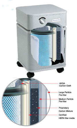 Austin Air Bedroom Machine | Bedroom HEPA Air Purifier