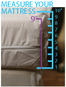 Measure your mattress for Allergy Armor Cotton Allergy Bedding