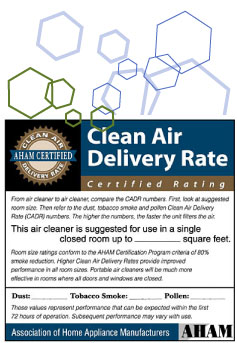Air Purifier CADR Certificate