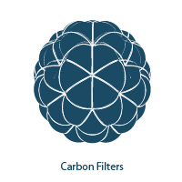 Best for Odor & Smoke Filtration - Activated Carbon/Charcoal Filter