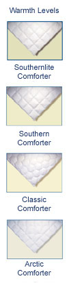 Whether Ogallala Pillows or Comforters - You Select the Fill Power Right for You