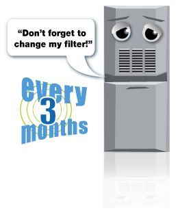 Change your furnace filter every 3 months