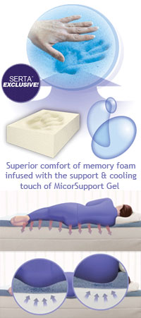 How Do iComfort Mattresses Keep You Cooler?