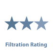 Allergy Mask Filtration Ratings
