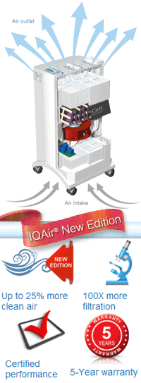 Introducing IQAir New Edition Air Purifiers