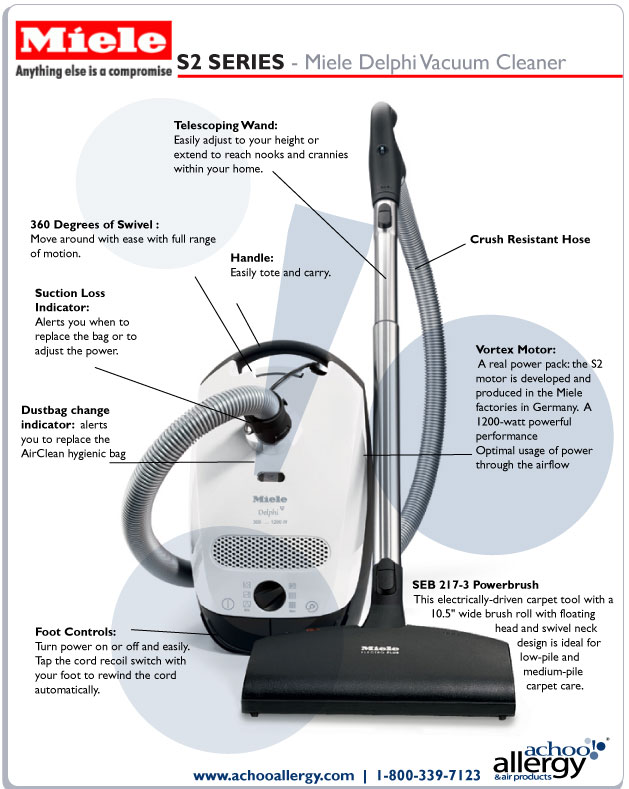 Miele Delphi Canister Vacuuum
