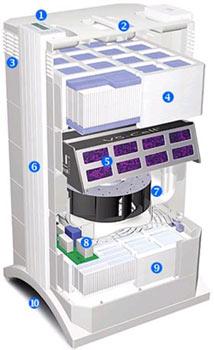 IQ Air HealthPro Plus Air Purifiers