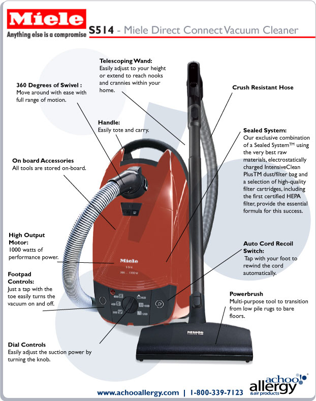 miele vacuums parts miele vacuum cleaner handle rc not. Black Bedroom Furniture Sets. Home Design Ideas