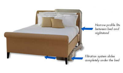 PureNight conforms to your bed
