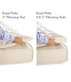 Royal-Pedic Pillowtop Mattress Pads