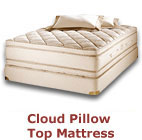 Royal-Pedic Cloud Pillowtop Mattress
