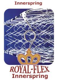Royal-Pedic Mattress Innerspring System