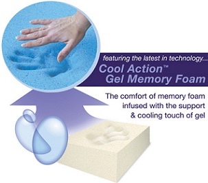 Serta's Patented Cool Gel Memory Foam