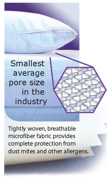 Allergy Armor Ultra Fabric Pore Size