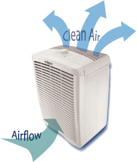 Whirlpool Airflow Diagram