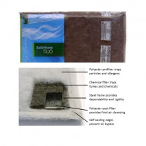 SafeHome Duo Furnace Filters