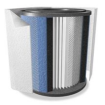 Advanced Hepa Replacement Filter Pack